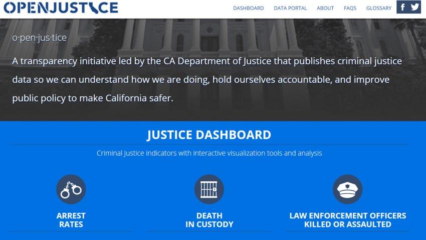 TLMD-open-justice-california
