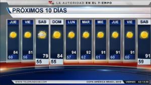 <p>Regresan los días frescos al Área de la Bahía. David Gonzalez nos tiene el pronóstico del tiempo.</p>