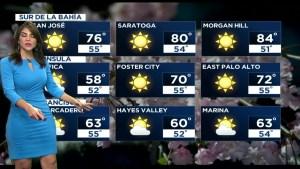 Temperaturas para el 29 de septiembre