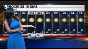 Pronostico del tiempo Area de la Bahia