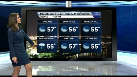 Temperaturas para el 8 de diciembre