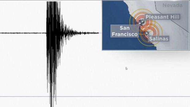 [TLMD - Bahia] Se registran dos terremotos en menos de 14 horas