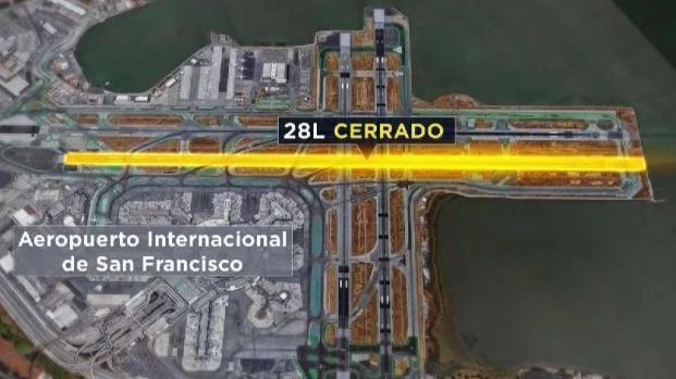 [TLMD - Bahia] Construcción en SFO provoca cancelaciones y demoras