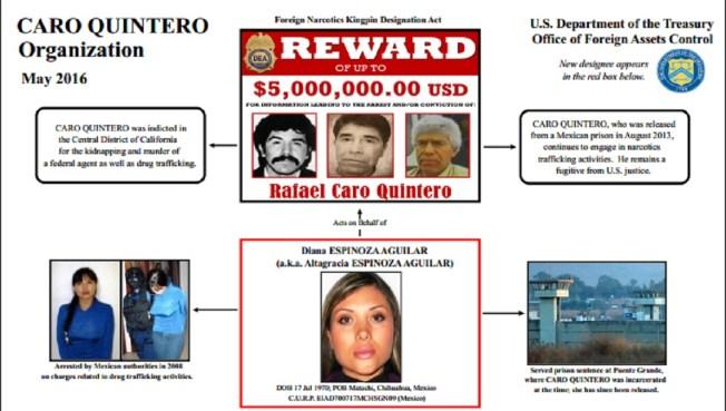 Corte quiere capturar y extraditar a Caro Quintero